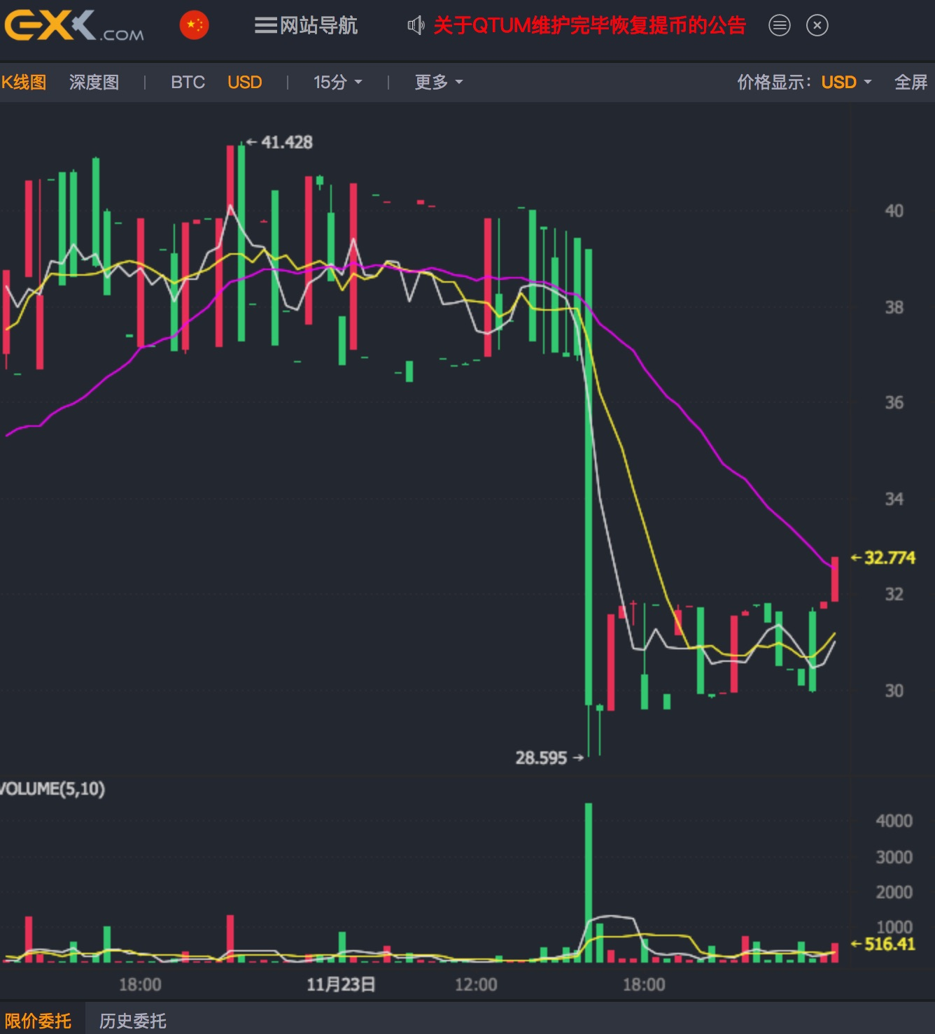 BCD BTC 交易 EXX EXCHANGE X Everything Valueable Can Be Exchanged