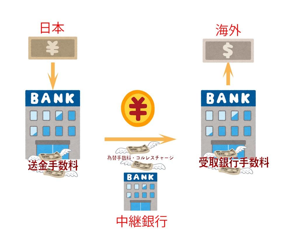 Tatemono bank money1