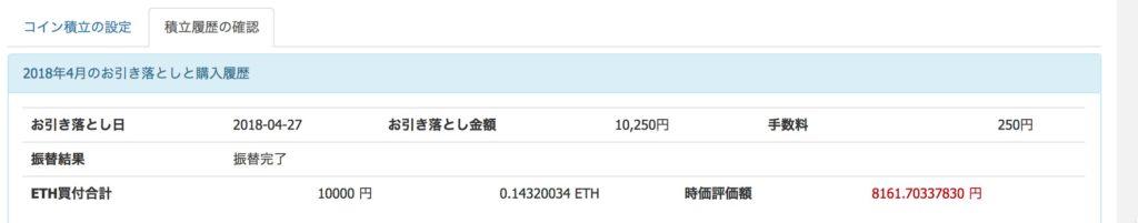 Zaifコイン積立の結果1月引き落とし4月