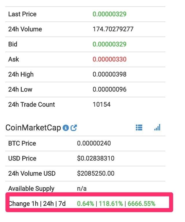 0 00000329 XSTC BTC Market Safetradecoin Exchange CoinExchange io