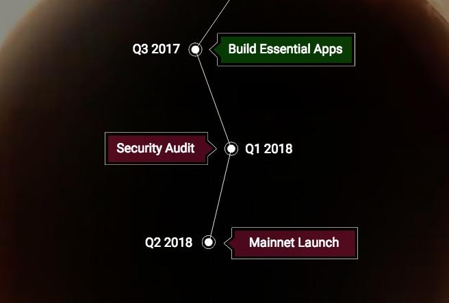Aeternity æternity Blockchain