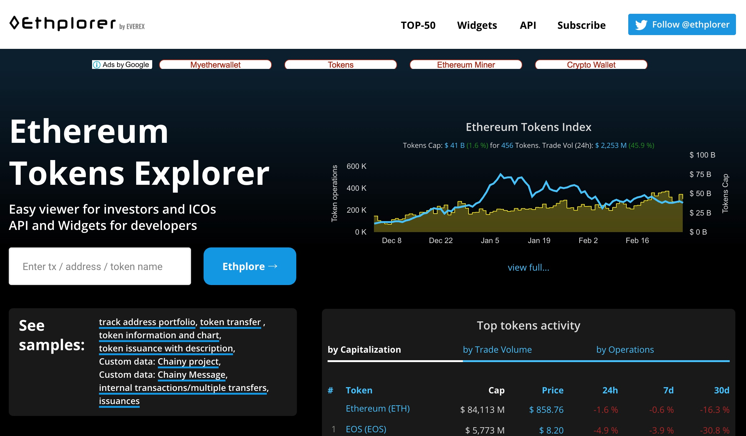 Ethplorer Ethereum tokens explorer and data viewer Top tokens Charts Pulse Analytics