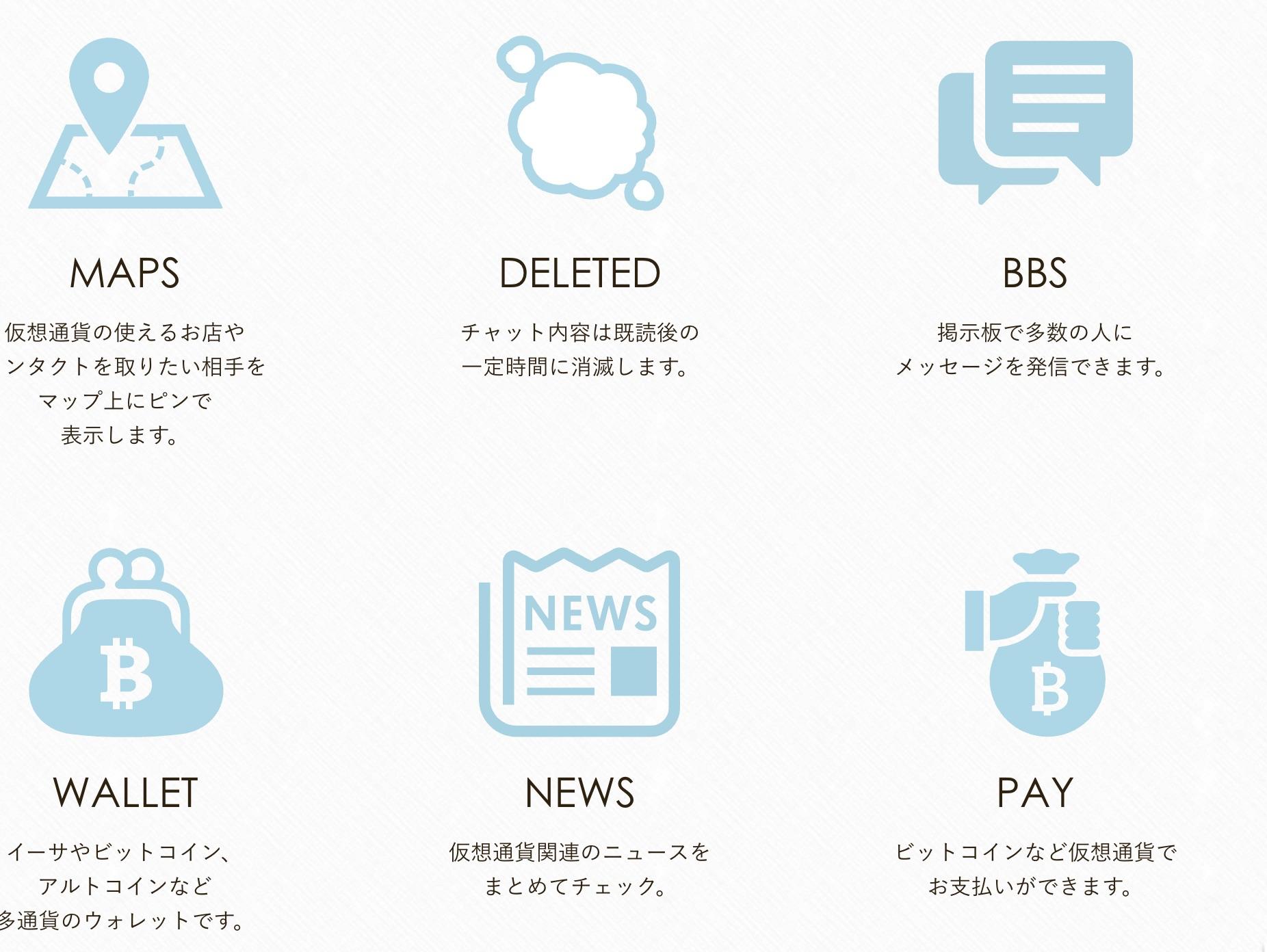 TokenChat